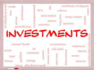 Investments Word Cloud Concept on a Whiteboard