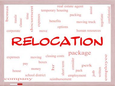Relocation Word Cloud Concept on a Whiteboard