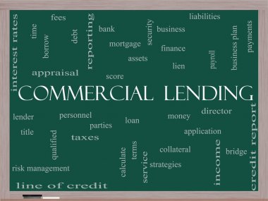 Commercial Lending Word Cloud Concept on a Blackboard