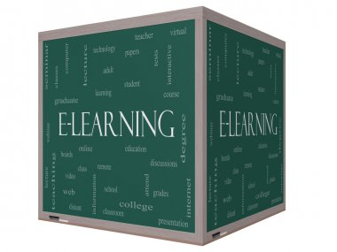 E-Learning Word Cloud Concept on a 3D cube Blackboard