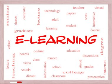 E-Learning Word Cloud Concept on a Whiteboard