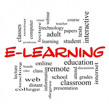 E-Learning Word Cloud Concept in red caps