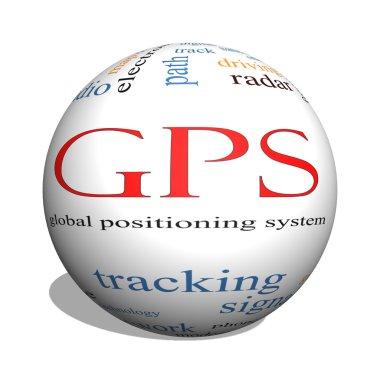 GPS 3D sphere Word Cloud Concept
