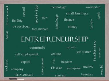 Entrepreneurship Word Cloud Concept on a Blackboard