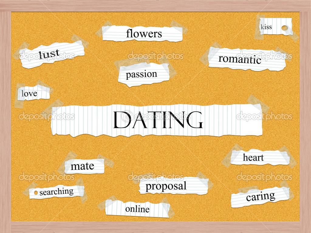 Woord voor dating