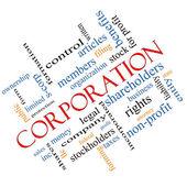 Corporation szó felhő fogalmát könyök