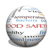 potravinové bezpečnosti 3d koule slovo mrak koncepce