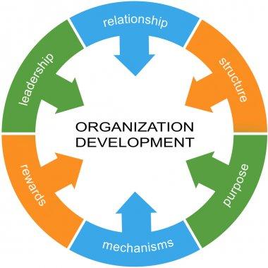 Organization Development Word Circle Concept