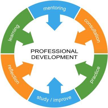 Professional Development Word Circle Concept