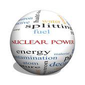 jaderná energie 3d koule slovo mrak koncepce