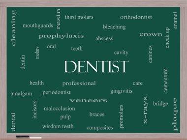 Dentist Word Cloud Concept on a Blackboard