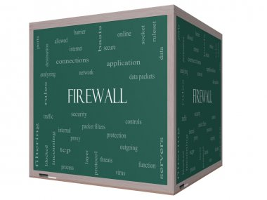 Firewall Word Cloud Concept on a 3D cube Blackboard