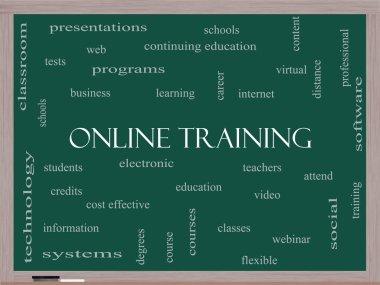 Online Training Word Cloud Concept on a Blackboard