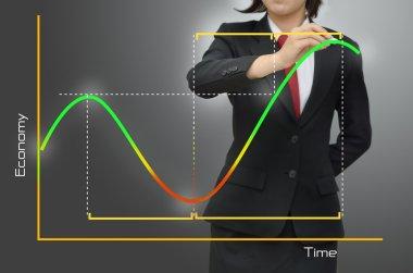 Businesswomen in presentations economic cycle
