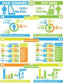 Infographic výživy hračka