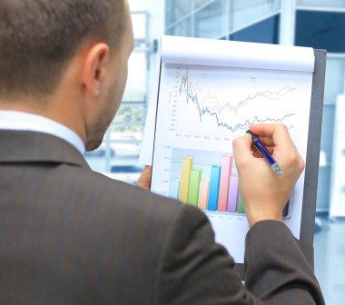 Stock market graphs monitoring