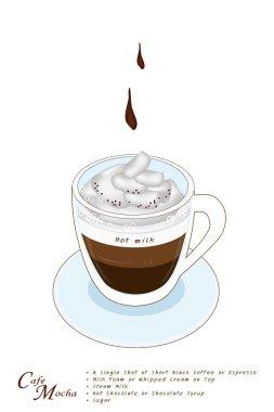 A Cup of Cafe Mocha or Caffe Mocha
