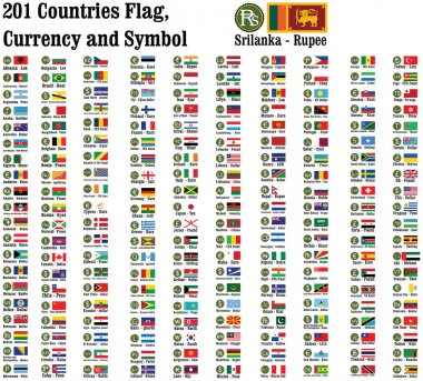 World currency symbols final