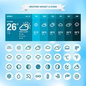 Wetter-Widget und Symbole