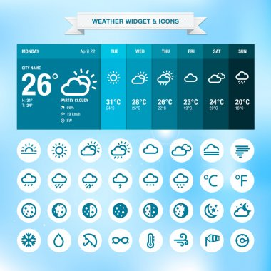 Weather widget template and set of weather forecast icons stock vector