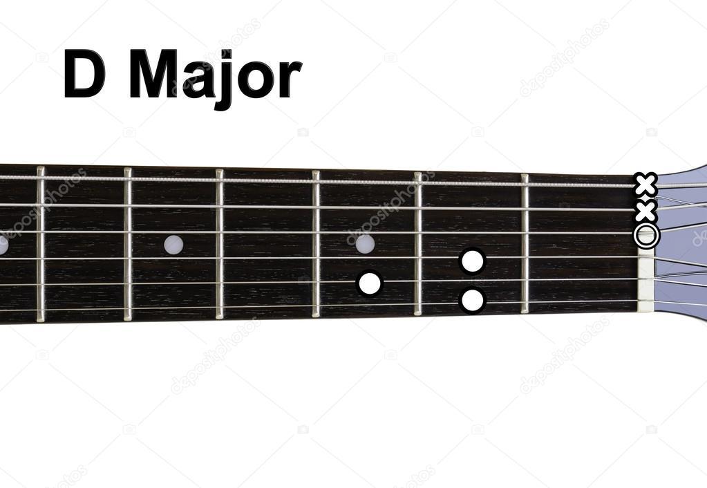 Guitar Chords Diagrams - D Major — Stock Photo © Shaycobs #12360164