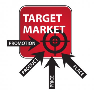 Marketing Mix Diagram