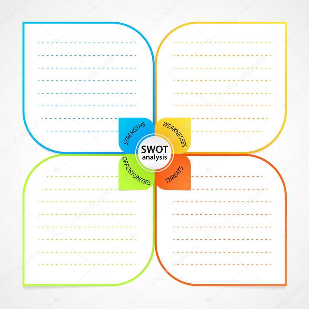 Swot analysis template Stock Vectors, Royalty Free Swot analysis ...