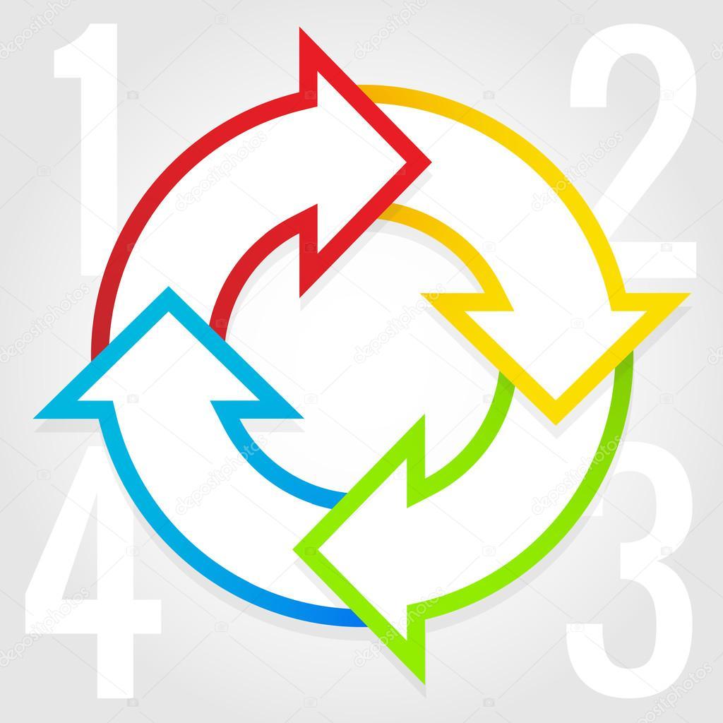 Диаграмма процесса с четырех шагов и большие цифры 1234 — Вектор от ...