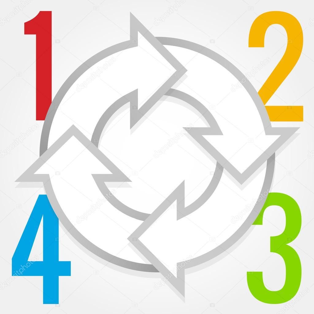 1234 шаги диаграмма со стрелками в круг и большие красочные цифры — Вектор  от ...