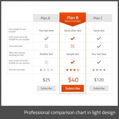 Comparison table for 3 products in light flat design with orange elements