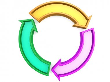 Three arrows circle