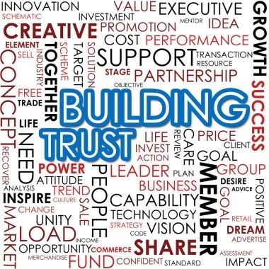 Building trust word cloud