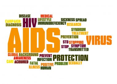 AIDS word cloud