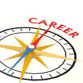 kompas s slovem kariéra