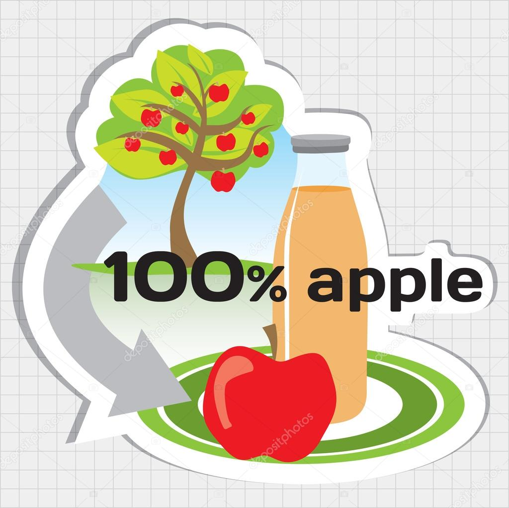 Circle of making apple juice from the apples on the tree to bott