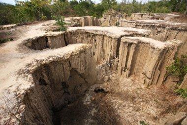 Soil textures, in thailand