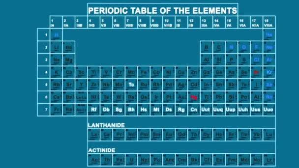 Tabla periodica de los elementos vdeos de stock marianstock tabla periodica de los elementos vdeos de stock urtaz Choice Image