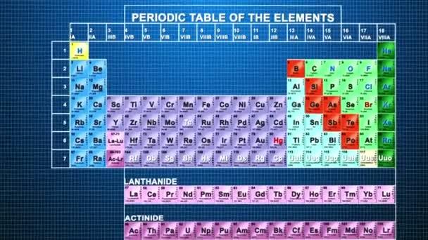 Tabla periodica de los elementos vdeo de stock marianstock tabla periodica de los elementos vdeo de stock urtaz Gallery