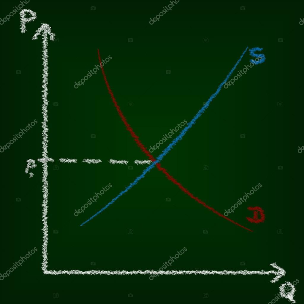 Angebot Und Nachfrage Kurve Wirtschaft Bildung Konzept Stockfoto