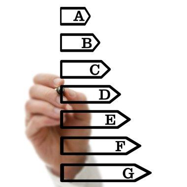 Energetic efficiency scale