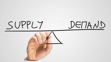 Supply versus demand