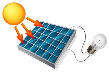 Solar Cell Concept