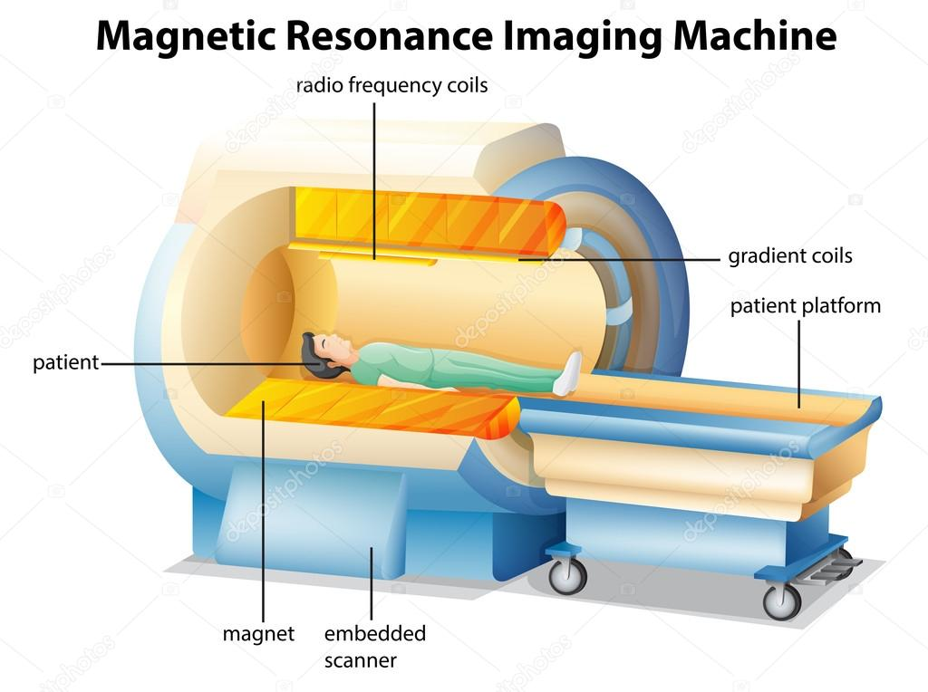 mri machine diagram