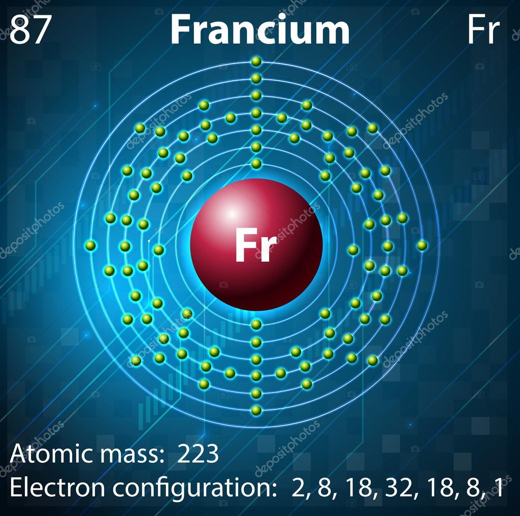 Francium U2014 Stock Vector