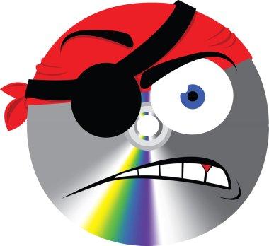 Pirate Cd or Dvd Copy