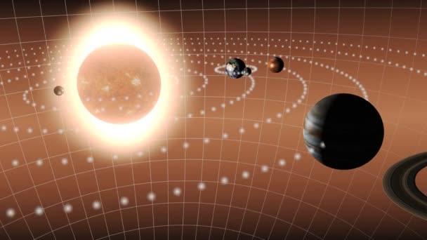 animace sluneční soustavy