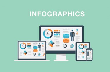 Infographics in modern flat vector illustration electronic devices laptop, tablet, computer and smartphone
