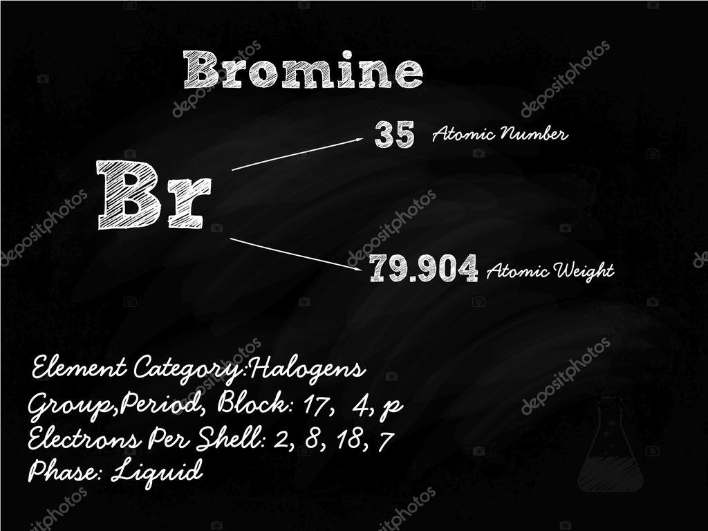 Bromine symbol illustration on blackboard with chalk stock bromine symbol illustration on blackboard with chalk stock vector biocorpaavc