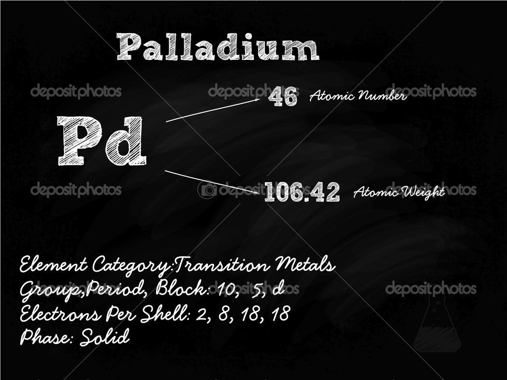 Palladium Symbol Illustration On Blackboard With Chalk Stock