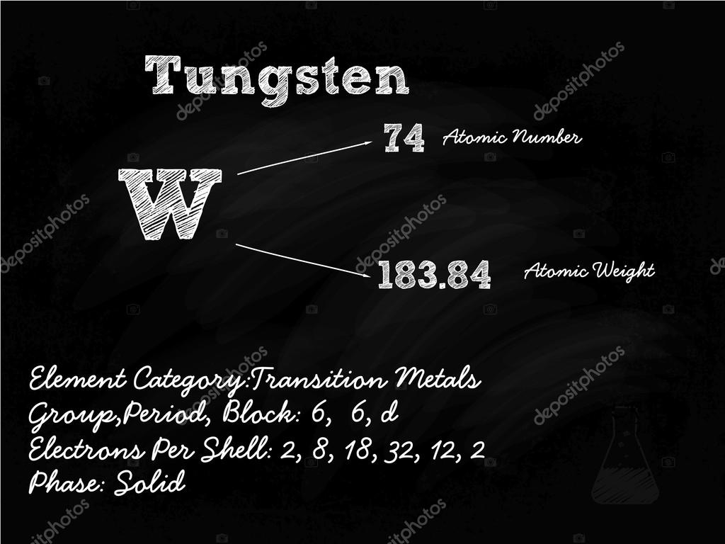 Tungsten Symbol Illustration On Blackboard With Chalk Stock Vector